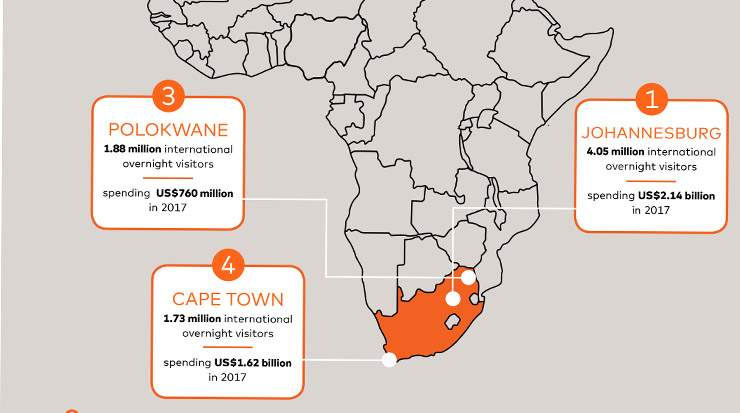 Mastercard Global Destination Cities Index:  Johannesburg Remains Africa's Most Popular